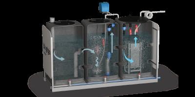 antonini ekologija i priroda, sustav za ponovno koristenje sivih voda
